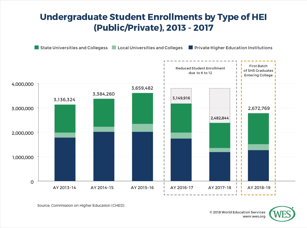 transiton-of-enrollments-university